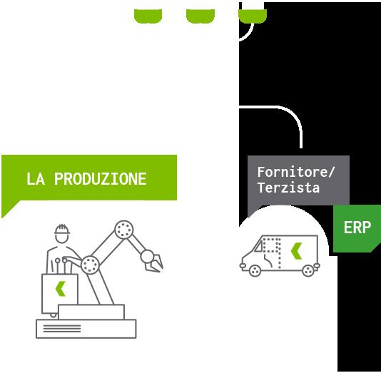 programmi ERP
